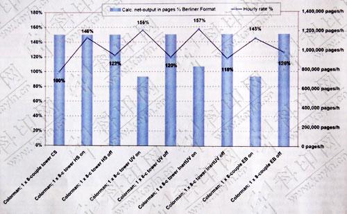 燥技术权威分析报告