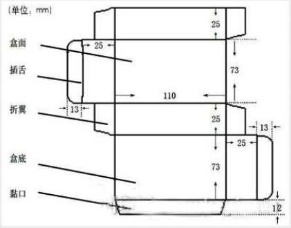 包装盒印刷成本怎么计算